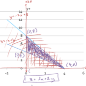 Applying Linear Programming