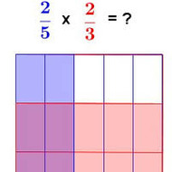 Multiply Mixed Numbers, 3-6, 5th