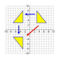 CC Geometry Unit 1.2 Notes #5 Composite Transformations