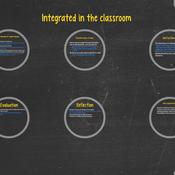 Shulman's Pedagogical Reasoning and Action Framework