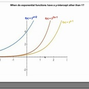 The Y-Intercept of an Exponential Function