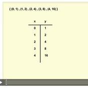 Recognizing Exponential Behavior