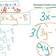 Unit 2.1 Lesson 2