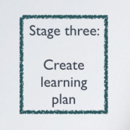 Lesson Planning Using UbD II