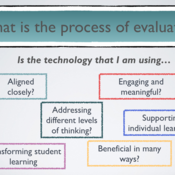 Evaluating Lesson Plans: SAMR