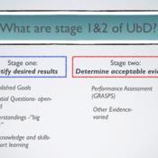 Evaluating Lesson Plans: Ubd Planning I