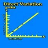 3-6 Direct Variation as Rate of Change