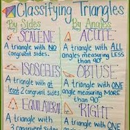 Unit 2.1 Lesson 1 Classifying Triangles