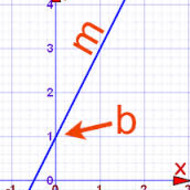 3-9 Graphing Lines (due FRI 12/5)