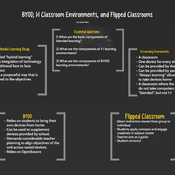 BYOD, 1:1 Classroom Environments, and Flipped Classrooms