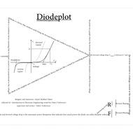 diodeplot