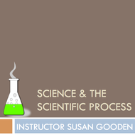 Science & The Scientific Process