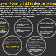 Introduction to Constructivist Based Teaching and Learning Strategies