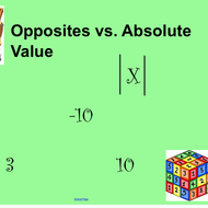 12-2 Opposites and Absolute Value