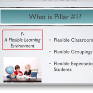 Introduction to the Four Pillars of Flipped Learning