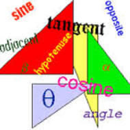 C11 Trig Ratios: Finding Angles and Sides due 1/8/15