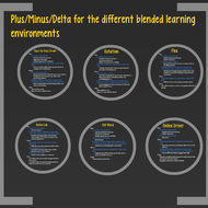 Reflection on Constructivist Theory in a Blended Learning Environment