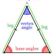 CC Geometry Unit 2.1 Notes #7 Isosceles and Equilateral Triangles