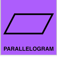 Topic 9-2 Properties of Parallelograms