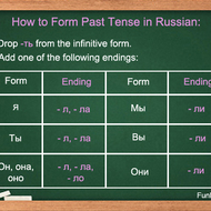 Forming past tense