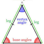 Unit 2.1 Lesson 7 Isosceles & Equilateral Triangles