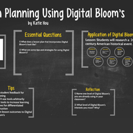 Lesson Planning Using Digital Bloom's