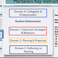 Marzano's High-Yield Instructional Strategies & Teacher Evaluation