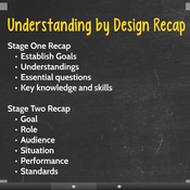 Evaluating Lesson Plans: Ubd Planning I