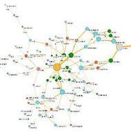 Shortest path by Dijkstra method  :  network