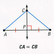 CC Geometry Unit 2.1 Notes #9 Perpendicular Bisectors