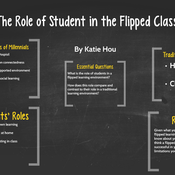The Role of the Student in Flipped Learning