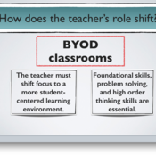 Role of Teacher and Student in BYOD