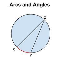 Arcs and Angles