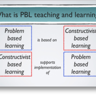 Similarities and differences of Constructivist Approach and Problem Based Learning