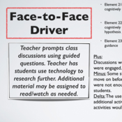 PBL or Constructivist lesson development for a blended environment