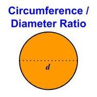 Circumference / Diameter Ratio