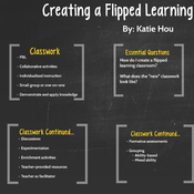 Creating a Flipped Learning Lesson: Part 2
