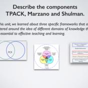Summary of Analyzing the use of 21st Century Instructional Frameworks in the Classroom