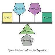 English Composition: The Toulmin Argument Model