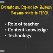 Introduction to Analyzing the use of 21st Century Instructional Frameworks in the Classroom