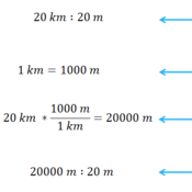 Ratios and Units of Measurement