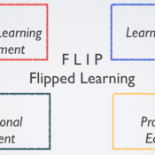 "Summary of ""Developing a lesson using the flipped classroom model"""