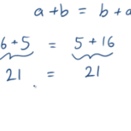 Addition is Commutative