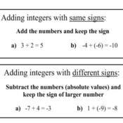 1.1 Adding Integers