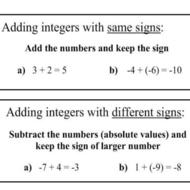 1.1 Adding Integers