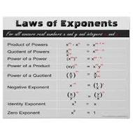 4-8 Laws of Exponents Day 3