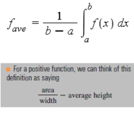 Understanding how to find the average value of a function