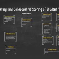 Calibrating and Collaborative Scoring of Student Work