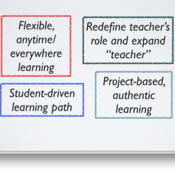 Connecting PBL to Personalized Learning