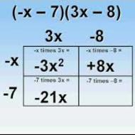 4-10 Multiplying Polynomials